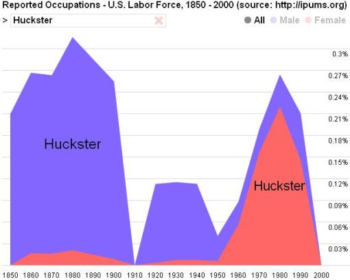 huckster